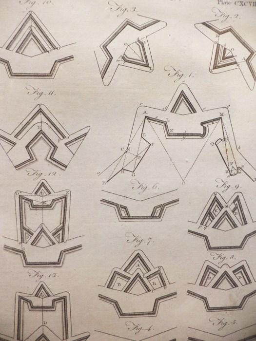 Four 1773 Georgian Prints: Fortification Plates CXXVII, CXCVII, CXCVIII, CXCIX, Bell, A.